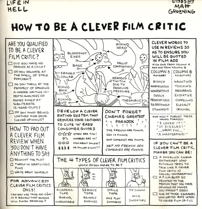 Τι χρειάζεσαι για να γίνεις κριτικός κινηματογράφου;